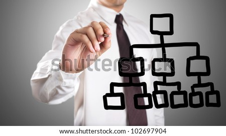 Business man drawing a organization chart
