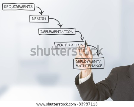 Business man drawing flowchart of the waterfall model