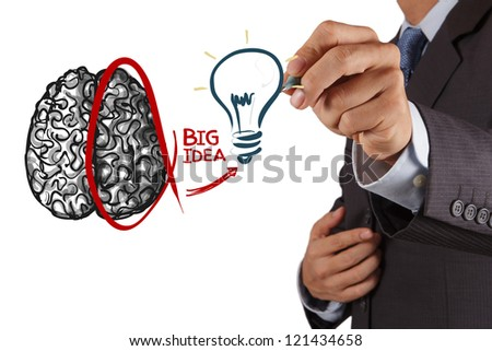 Business man drawing human brain diagram Left and right brain functions