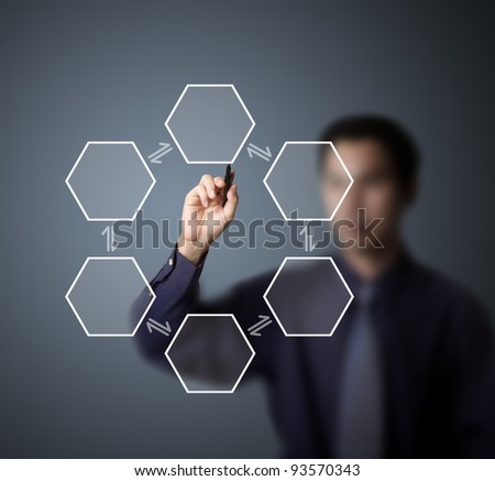 business man drawing reversible circle process diagram