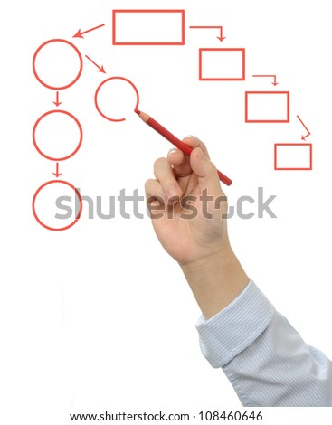 Business man hand drawing an empty flow chart