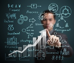 business man pointing at success graph with business process