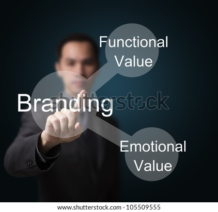business man present marketing concept of branding by functional and emotional value