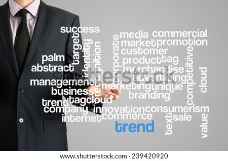 Business man presenting wordcloud related to brand on virtual screen