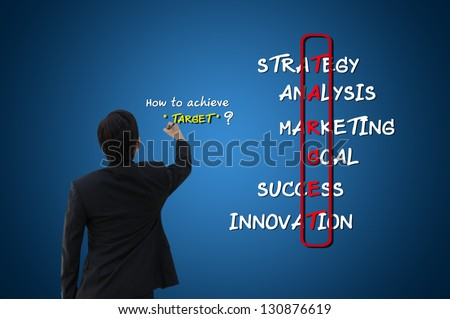 Business man with how to achieve target concept