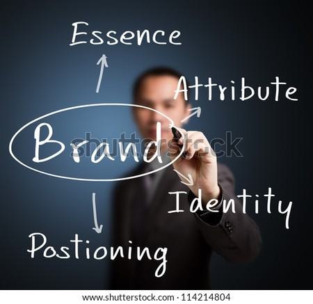 business man writing brand concept ( essence - attribute - positioning - identity ) for emotional marketing - stock photo