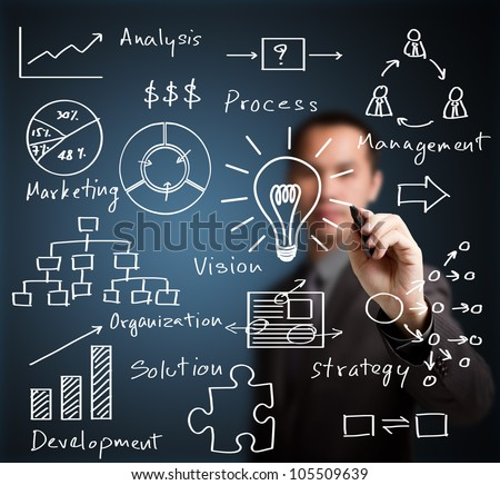 business man writing business idea concept