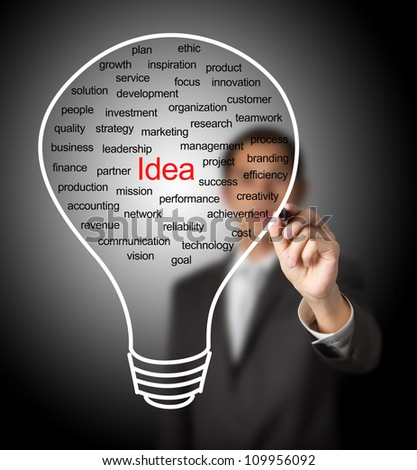 business man writing business idea light bulb