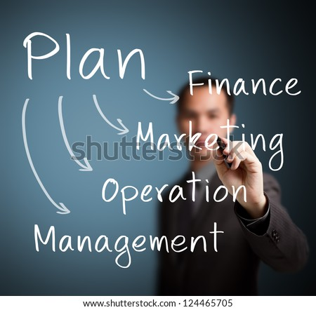 writing a financial plan