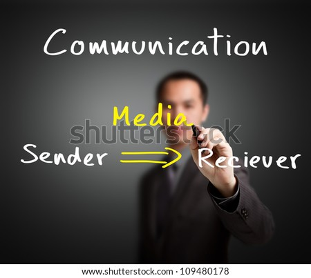 business man writing communication concept from sender to receiver via media