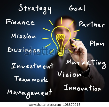 business man writing concept of business idea