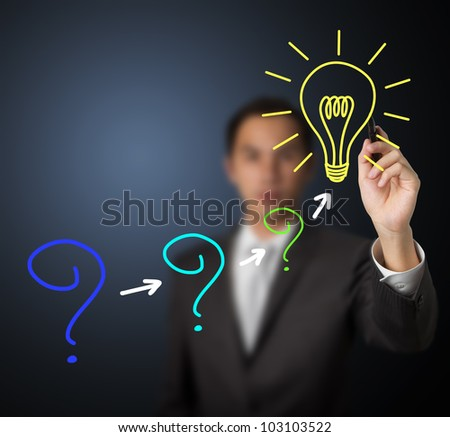business man writing concept of changing problem to solution