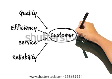 business man writing concept of customer