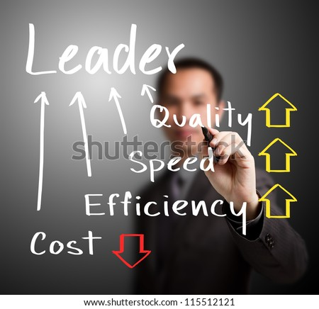 business man writing concept of leader make higher quality, speed, efficiency and lower cost