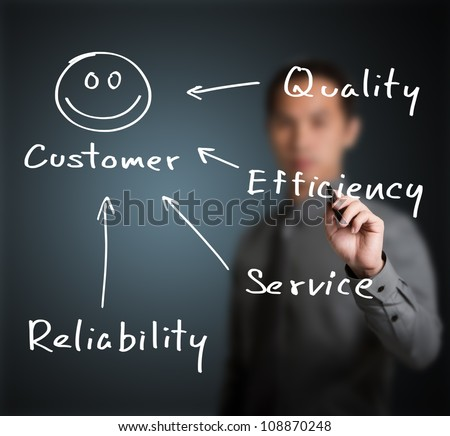 business man writing concept of quality efficiency service and reliability make happy customer