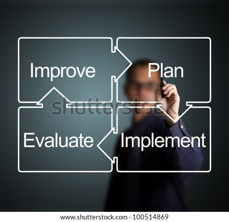 business man writing diagram of business improvement circle plan -  implement - evaluate - improve
