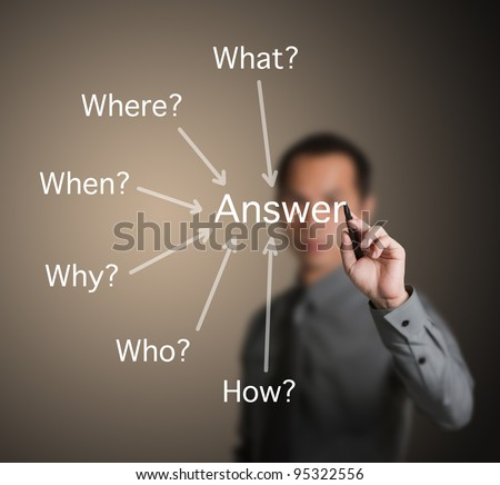 business man writing diagram of what - where - when - why - who - how for analyze answer