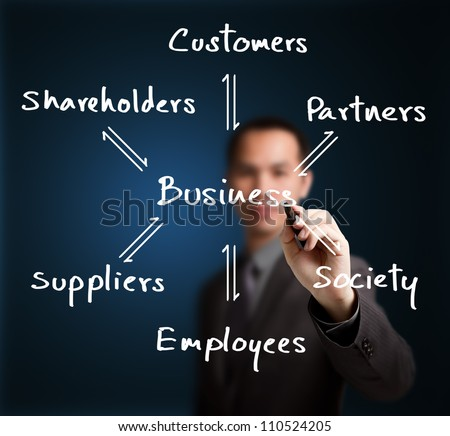 business man writing exchange and relation process of business and customer, society, partner, employee, supplier and shareholder