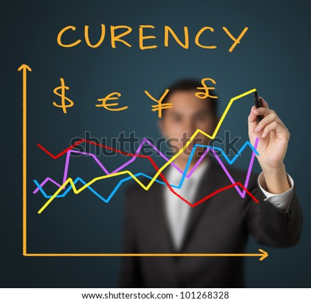 business man writing financial currency graph of dollar, euro, yen and pound sterling