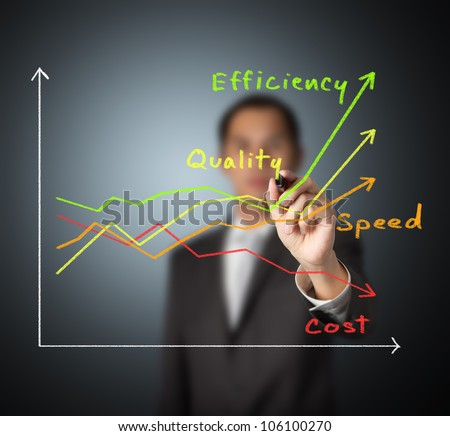 business man writing graph of industrial product and service improvement concept by increased quality - speed - efficiency and reduced cost