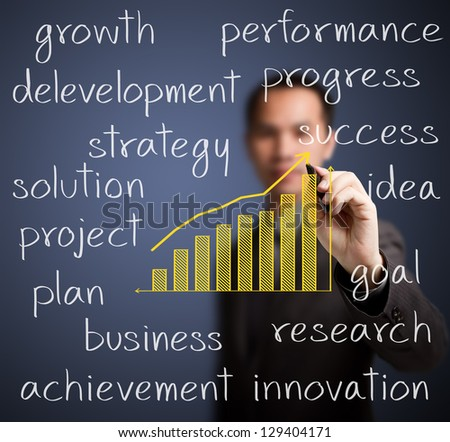 business man writing growth graph with business related text