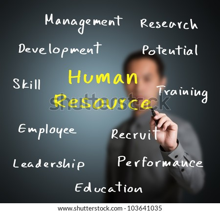 concept of hrd essay Human resource essays essay on human resource human resource development essay the concept of human resource development as an essential key for the management.