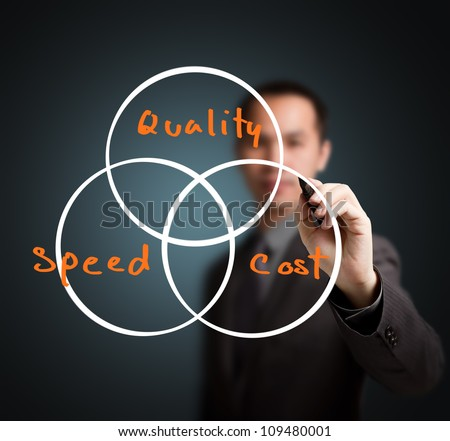 business man writing industrial concept of quality, speed and cost