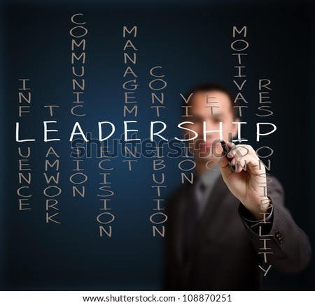 business man writing leadership skill concept by crossword of influence - teamwork - communication - decision - management - contribution - vision - ethic - motivation - responsibility