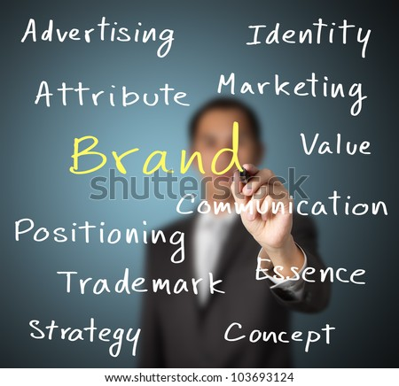 business man writing marketing concept of brand