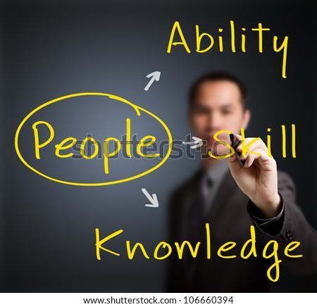 business man writing people management concept ability - knowledge - skill