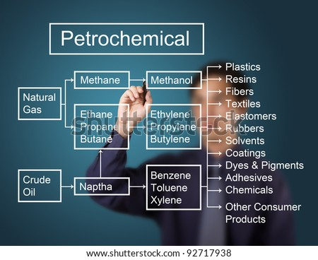 business man writing petrochemical and derivatives industry diagram on whiteboard
