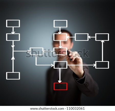 business man writing process flowchart diagram on whiteboard
