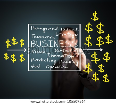 business man writing process of investment and make profit