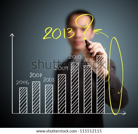 business man writing question about 2013 on graph