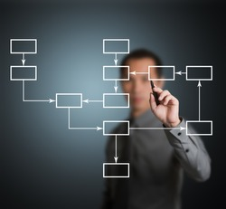 business man writing strategy flowchart