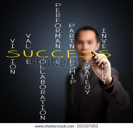 business man writing success concept by crossword of vision - value - performance - collaboration - partnership - strategy - investment