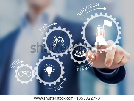 Business management success concept with gears showing steps from creative vision, innovation and idea to financial and personal successful project development and achievement, manager touching icon