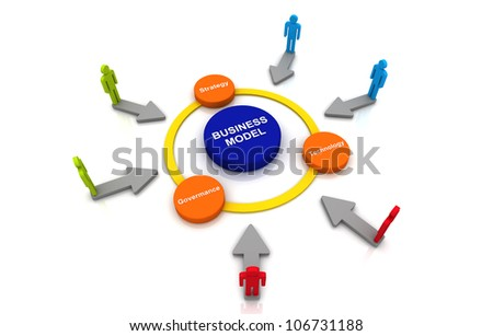 Business model Plan 3D rendering Diagram connection bubble white background human