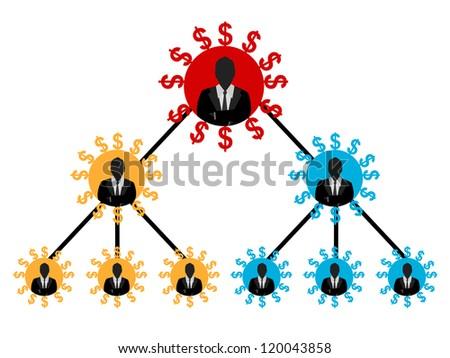 Business Network Concept, The Basic Organization Chart With Multilevel Businessman Connection Isolated on White Background