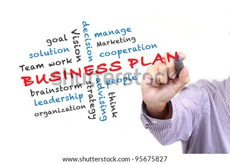 Business plan concept and other related words,hand drawn on white board
