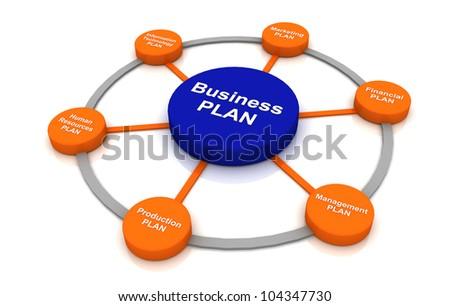 Business plan Concept Diagram chart management 3D render multicolor Circle