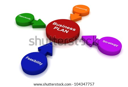 communications plan business continuity