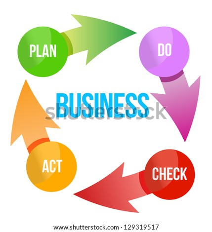 business plan cycle diagram illustration design over white