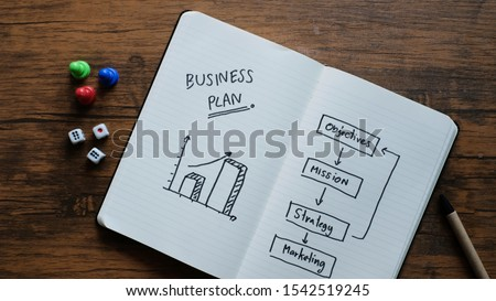 Business Plan with a strategy plan to be successful.