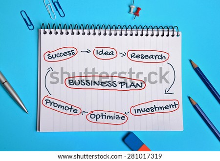 Business Plan word on notebook page