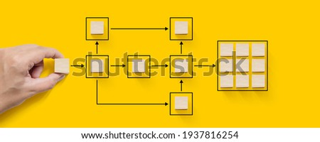 Business process and workflow automation with flowchart. Hand holding wooden cube block arranging processing management on yellow background Stockfoto ©