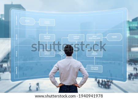 Business process automation using flowchart swimlane diagram. Concept with manager or consultant mapping activities and responsibilities to automate workflow. Corporate strategy and management.