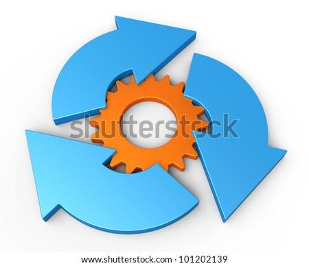 Business process diagrams