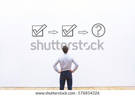 business process workflow concept, question about next step, flowchart