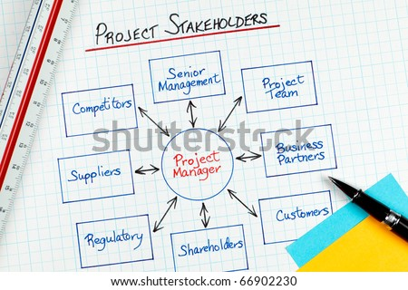 Business Project Management